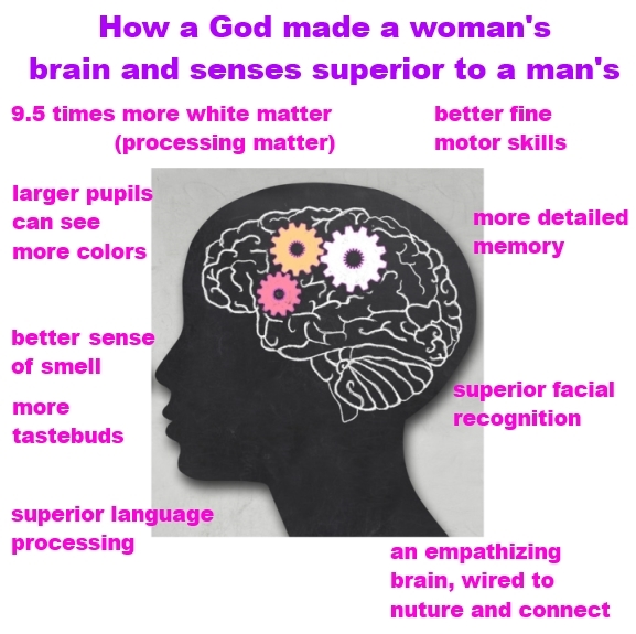 How God made woman superior to man | Biblical Gender Roles