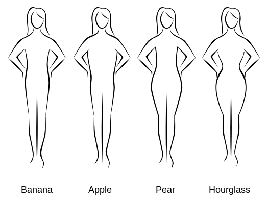 Bodyshapes-female