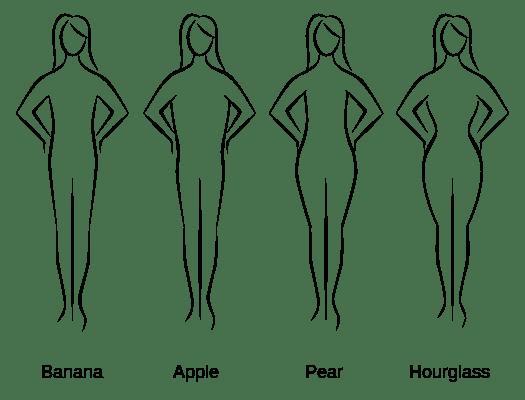 Bodyshapes-female